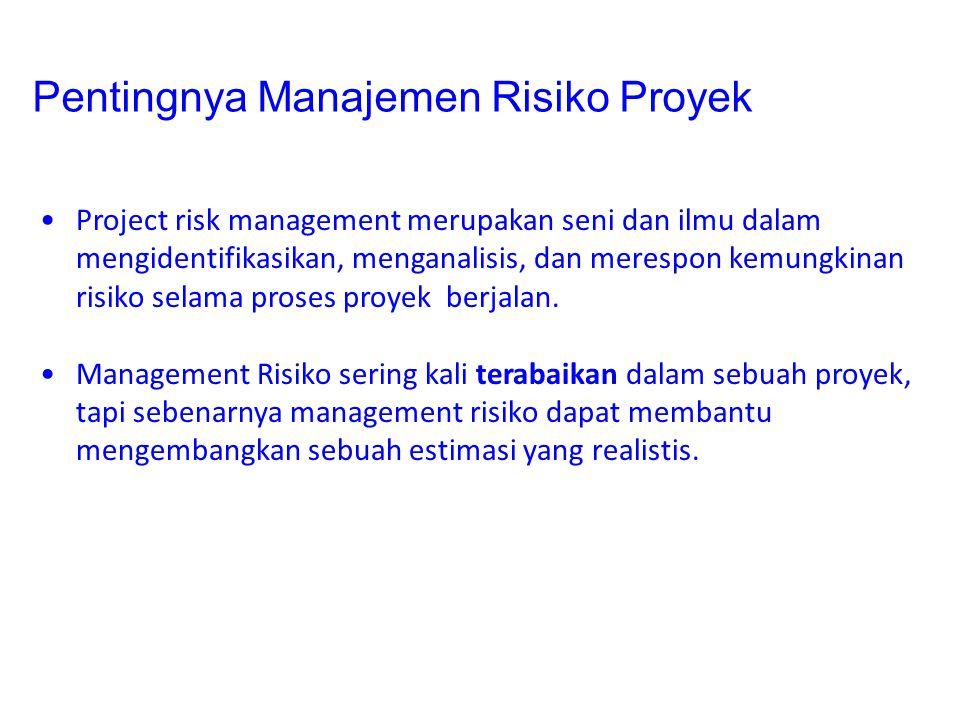 Pentingnya Manajemen Risiko Proyek