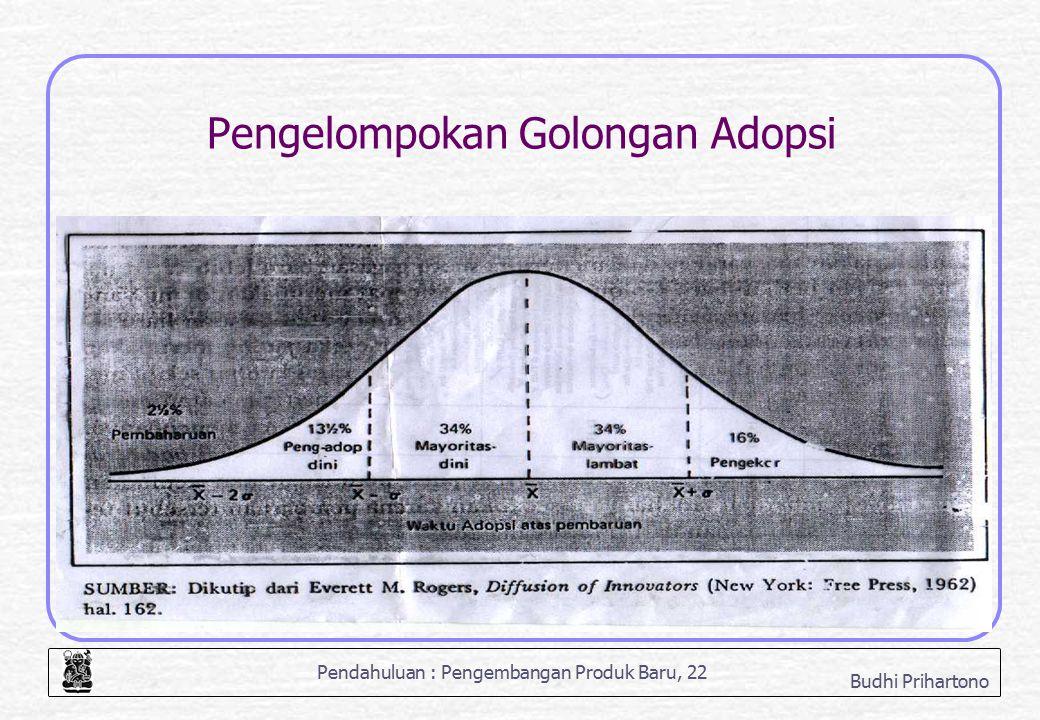 Pengelompokan Golongan Adopsi