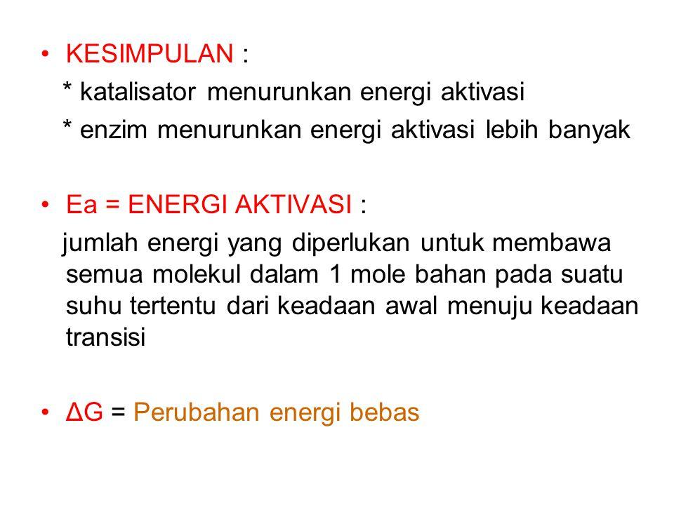KESIMPULAN : * katalisator menurunkan energi aktivasi. * enzim menurunkan energi aktivasi lebih banyak.