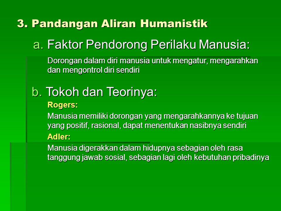 3. Pandangan Aliran Humanistik