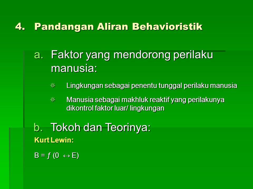 4. Pandangan Aliran Behavioristik