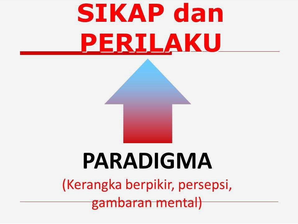 PARADIGMA (Kerangka berpikir, persepsi, gambaran mental)