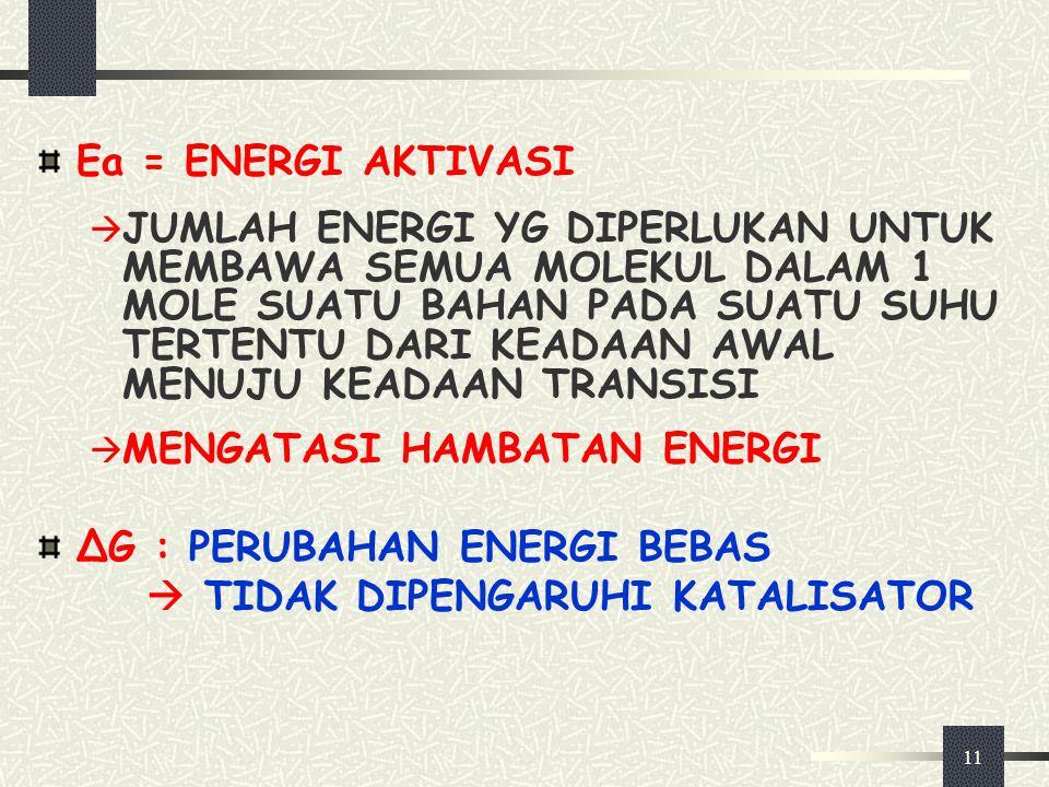 Ea = ENERGI AKTIVASI