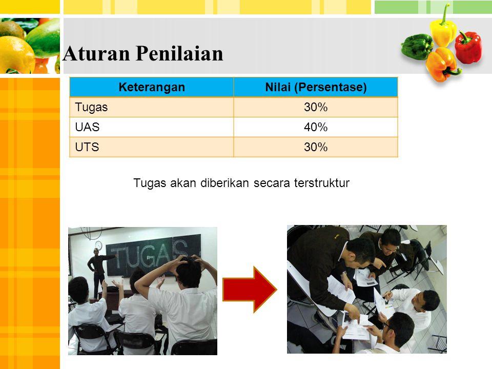 Aturan Penilaian 1 4 Keterangan Nilai (Persentase) Tugas 30% UAS 40%
