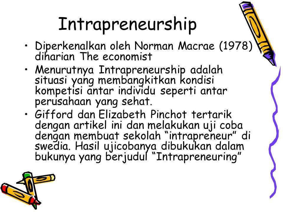 Intrapreneurship Diperkenalkan oleh Norman Macrae (1978) diharian The economist.