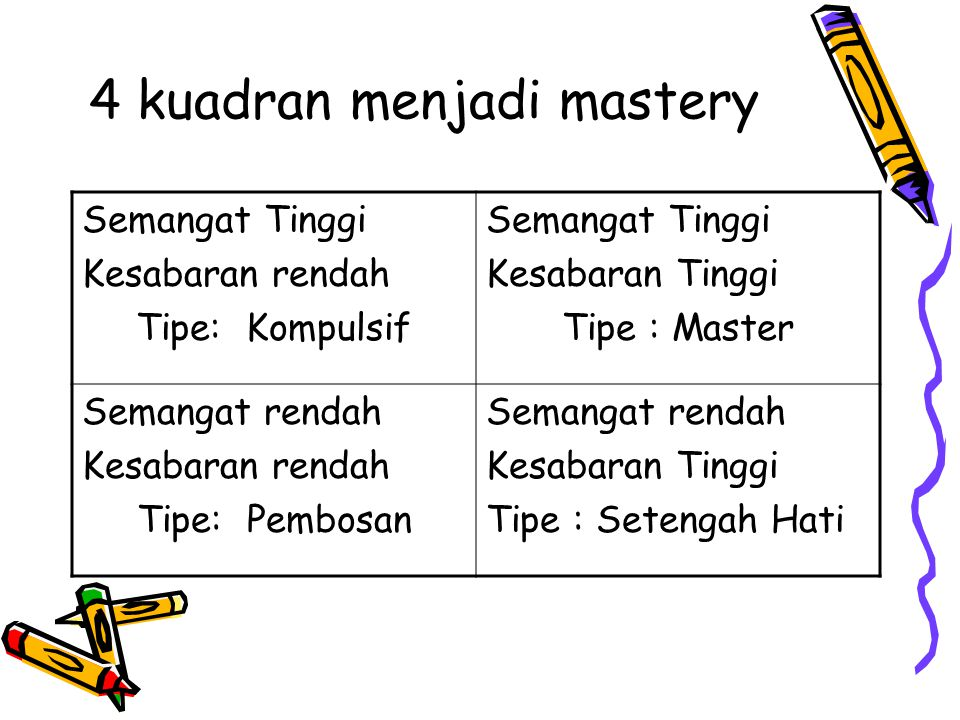 4 kuadran menjadi mastery
