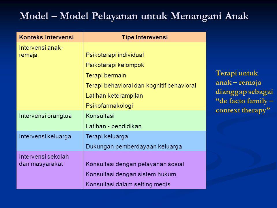 Model – Model Pelayanan untuk Menangani Anak