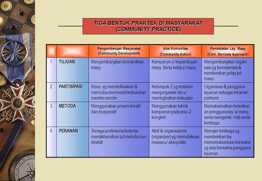 TIGA BENTUK PRAKTEK DI MASYARAKAT (COMMUNITY PRACTICE)