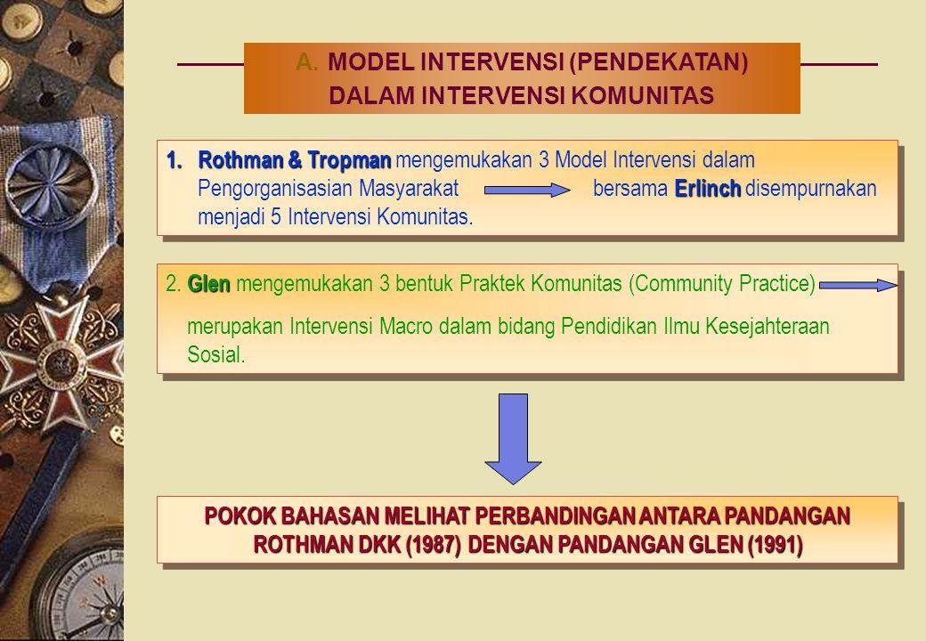 MODEL INTERVENSI (PENDEKATAN) DALAM INTERVENSI KOMUNITAS