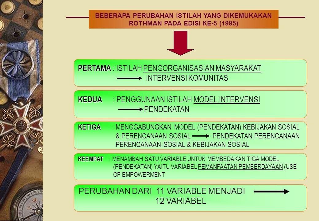 PERTAMA : ISTILAH PENGORGANISASIAN MASYARAKAT INTERVENSI KOMUNITAS