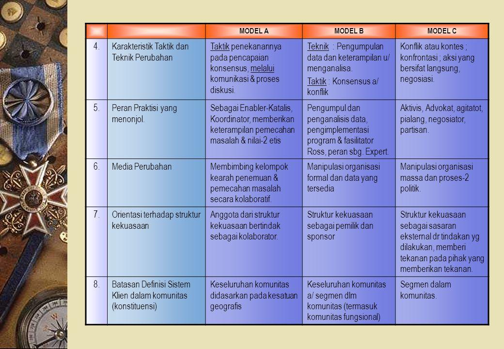 Karakteristik Taktik dan Teknik Perubahan