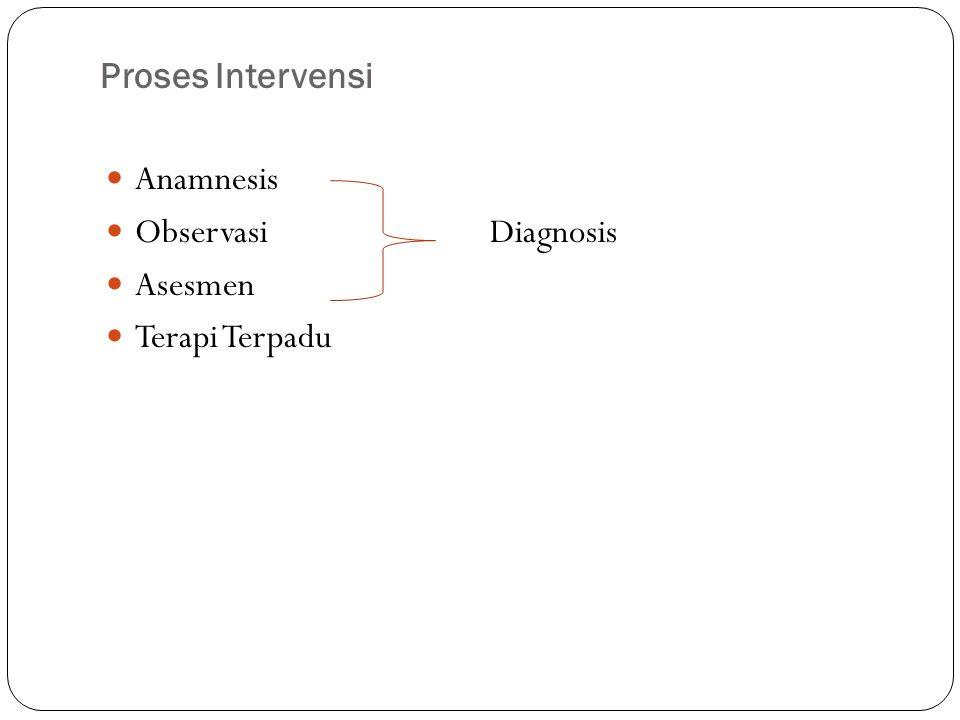 Proses Intervensi Anamnesis Observasi Diagnosis Asesmen Terapi Terpadu