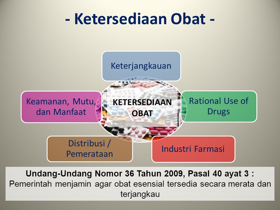 Undang-Undang Nomor 36 Tahun 2009, Pasal 40 ayat 3 :