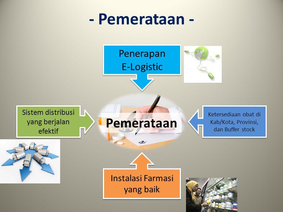 - Pemerataan - Pemerataan Penerapan E-Logistic