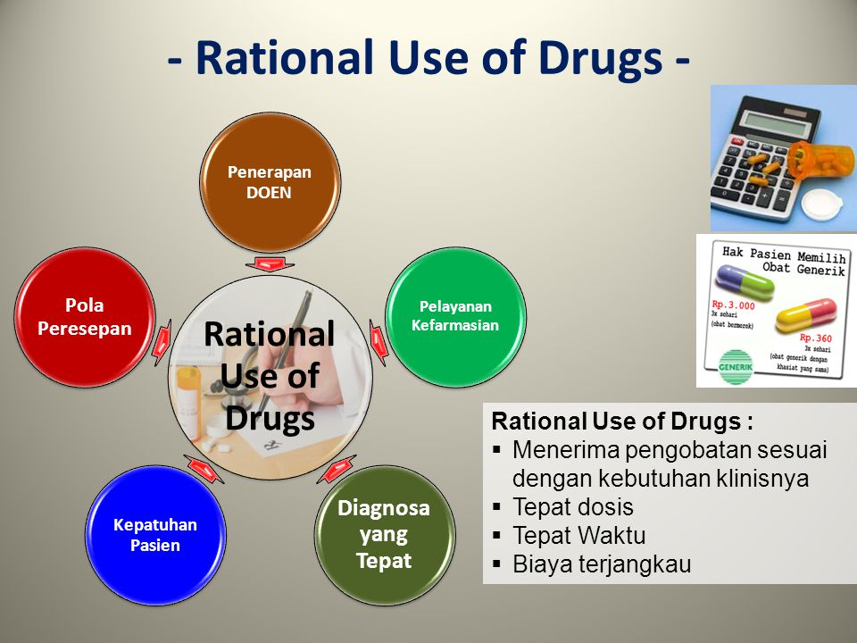 - Rational Use of Drugs -