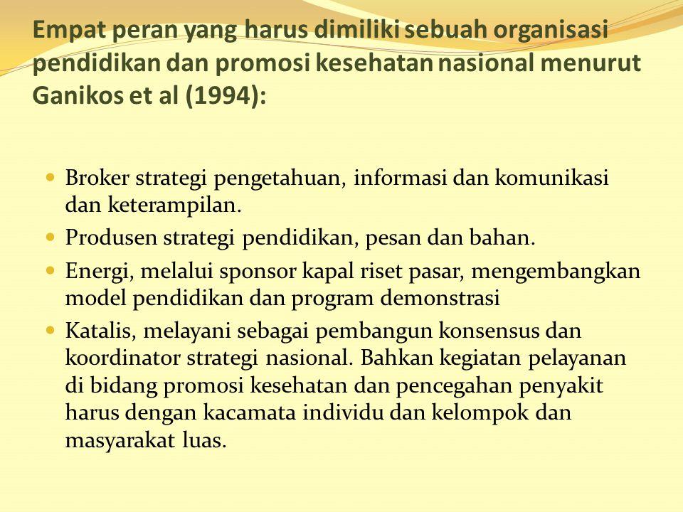Empat peran yang harus dimiliki sebuah organisasi pendidikan dan promosi kesehatan nasional menurut Ganikos et al (1994):