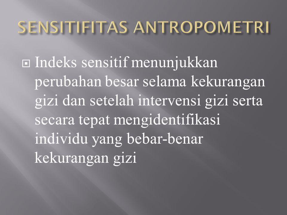 SENSITIFITAS ANTROPOMETRI