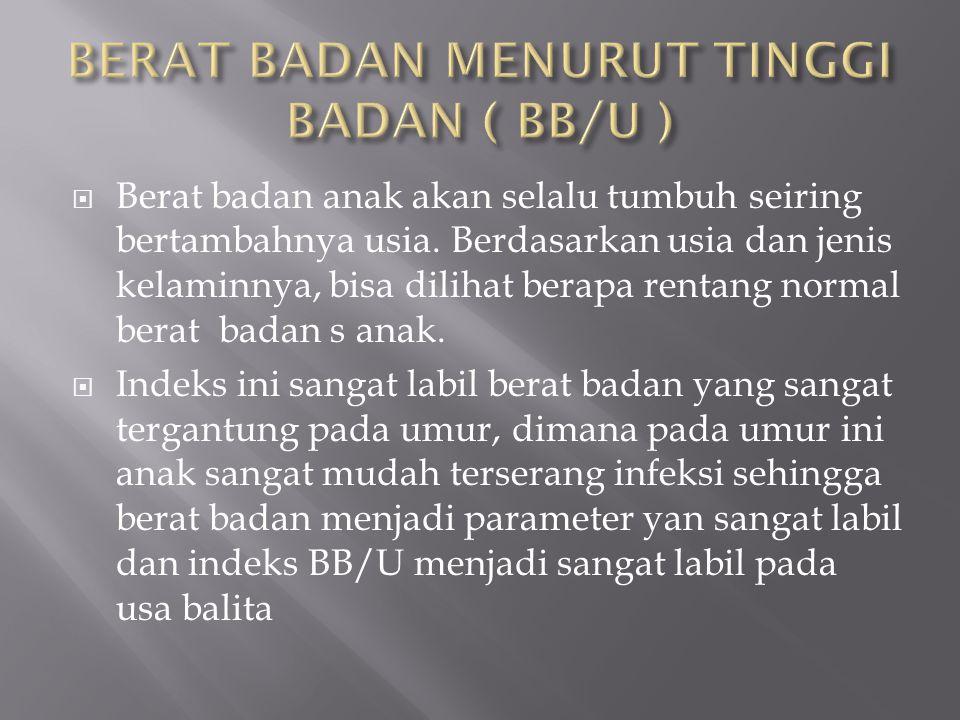 BERAT BADAN MENURUT TINGGI BADAN ( BB/U )