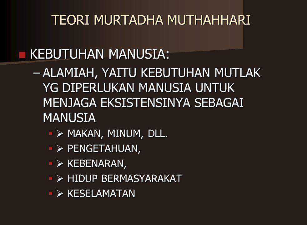 TEORI MURTADHA MUTHAHHARI