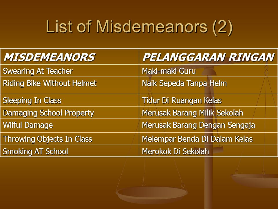 List of Misdemeanors (2)
