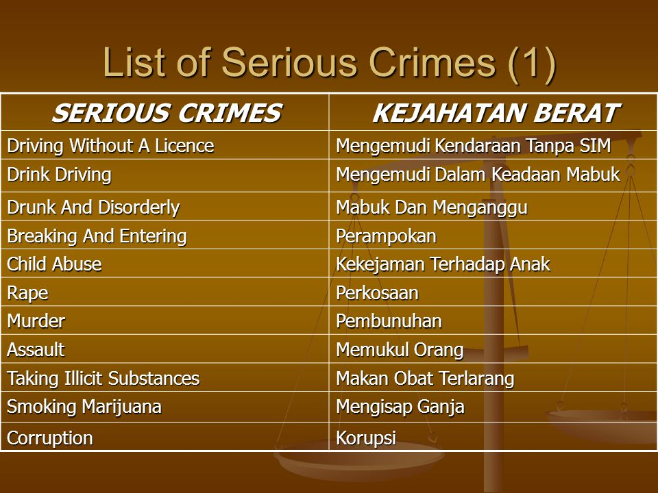 List of Serious Crimes (1)