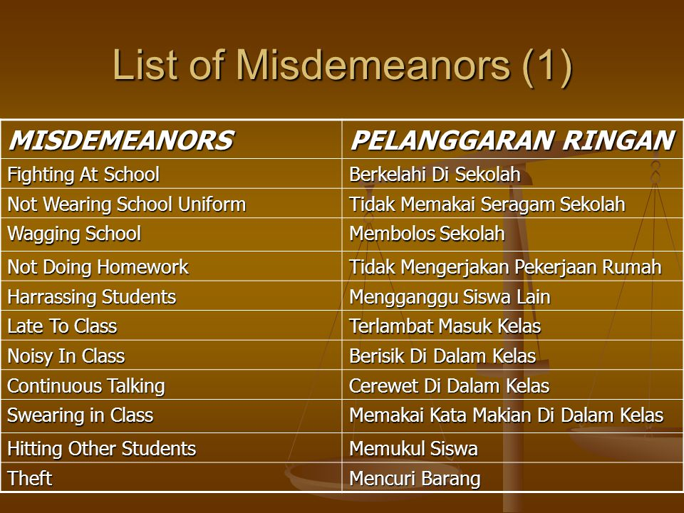 List of Misdemeanors (1)