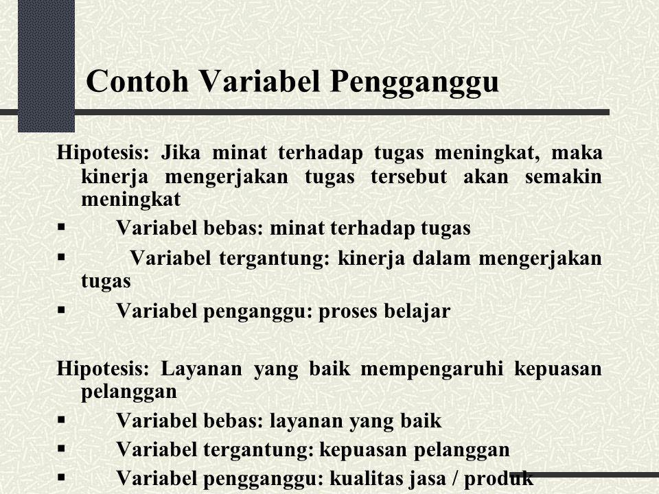 Contoh Variabel Pengganggu