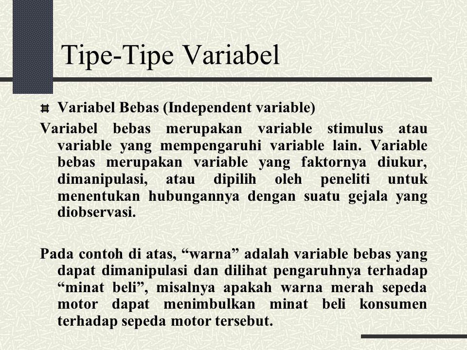 Tipe-Tipe Variabel Variabel Bebas (Independent variable)