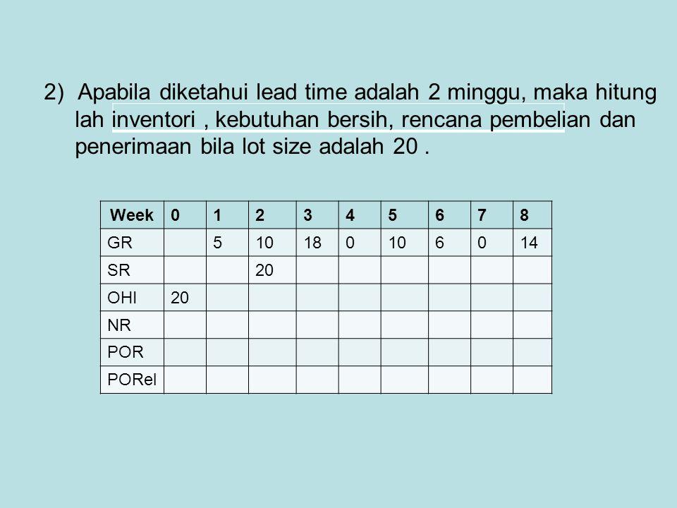 Apabila diketahui lead time adalah 2 minggu, maka hitung