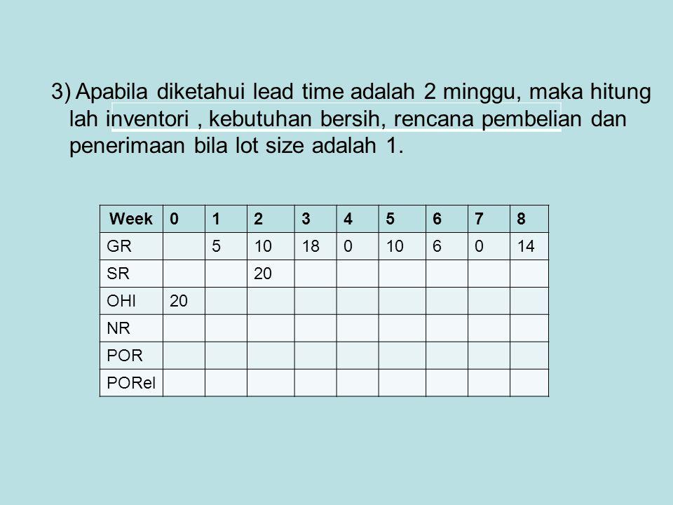 3) Apabila diketahui lead time adalah 2 minggu, maka hitung
