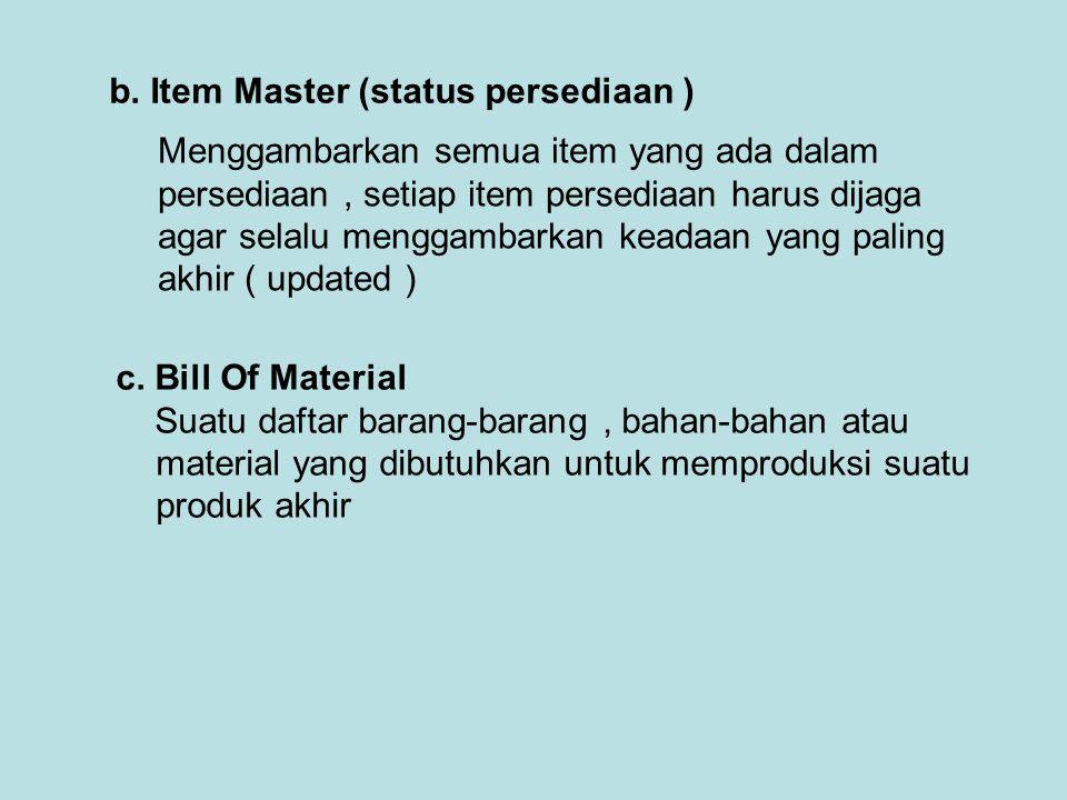 b. Item Master (status persediaan )