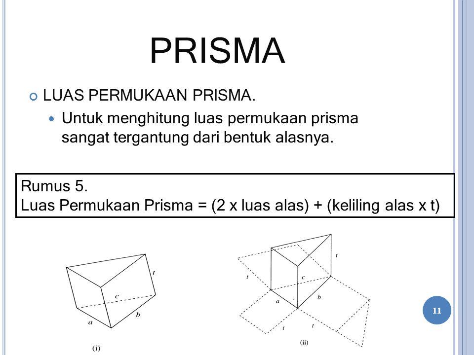 PRISMA LUAS PERMUKAAN PRISMA.