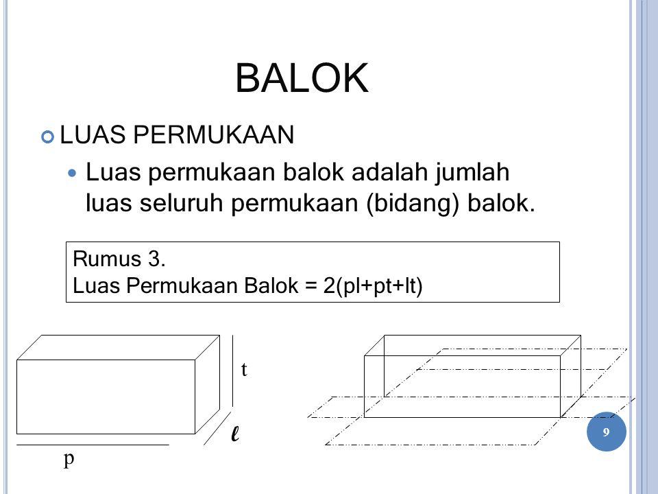BALOK LUAS PERMUKAAN. Luas permukaan balok adalah jumlah luas seluruh permukaan (bidang) balok. Rumus 3.