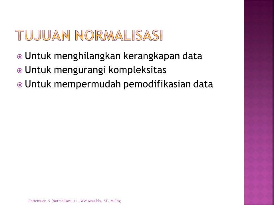 Tujuan normalisasi Untuk menghilangkan kerangkapan data