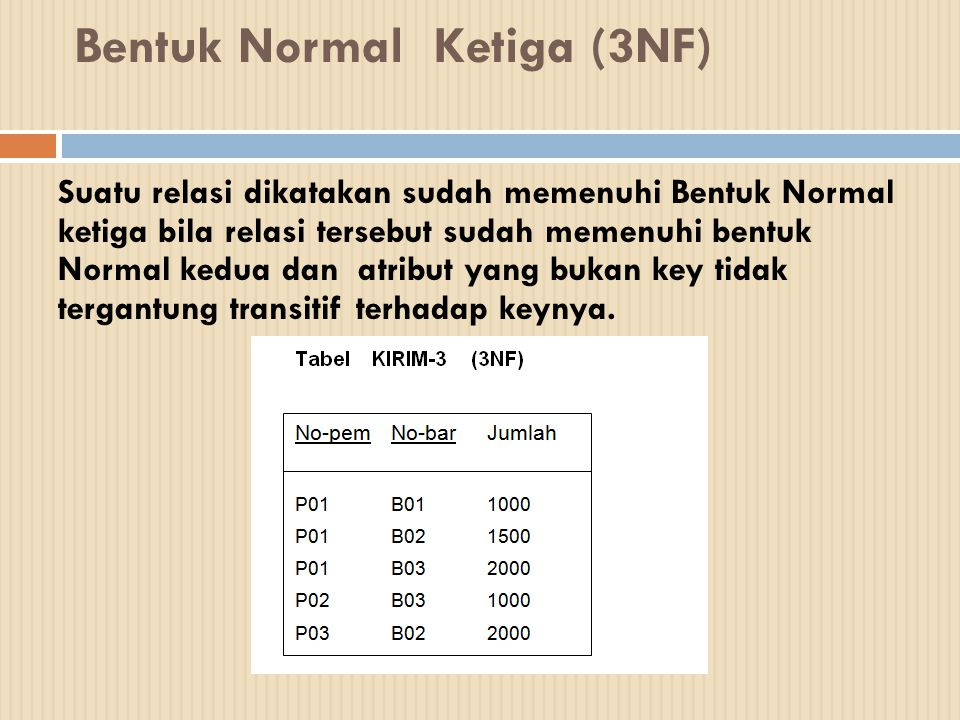 Bentuk Normal Ketiga (3NF)