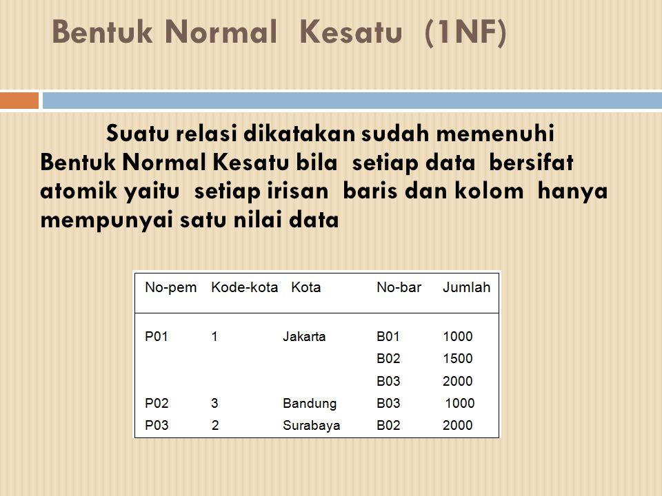 Bentuk Normal Kesatu (1NF)