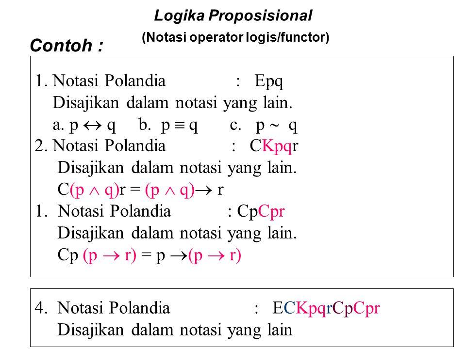 Logika Proposisional (Notasi operator logis/functor)