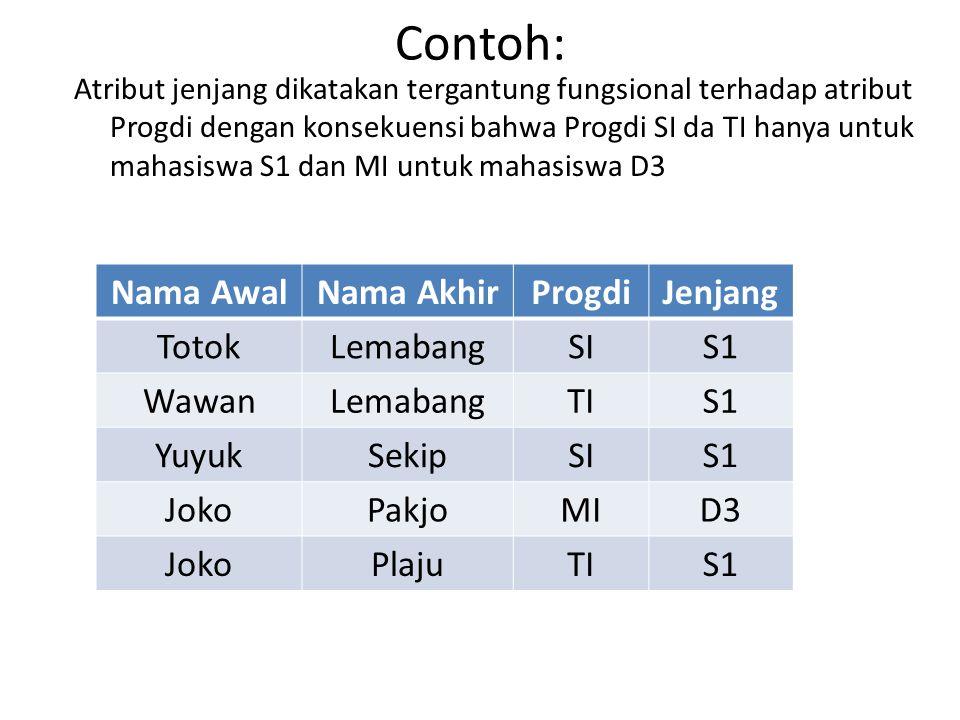 Contoh: Nama Awal Nama Akhir Progdi Jenjang Totok Lemabang SI S1 Wawan