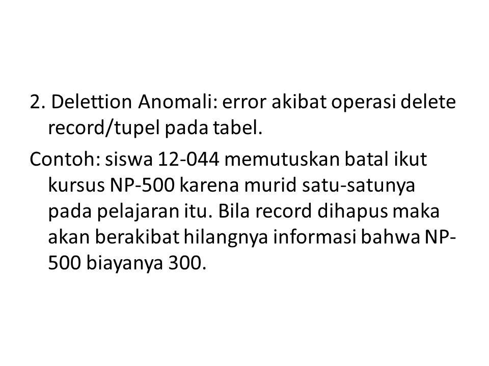2. Delettion Anomali: error akibat operasi delete record/tupel pada tabel.