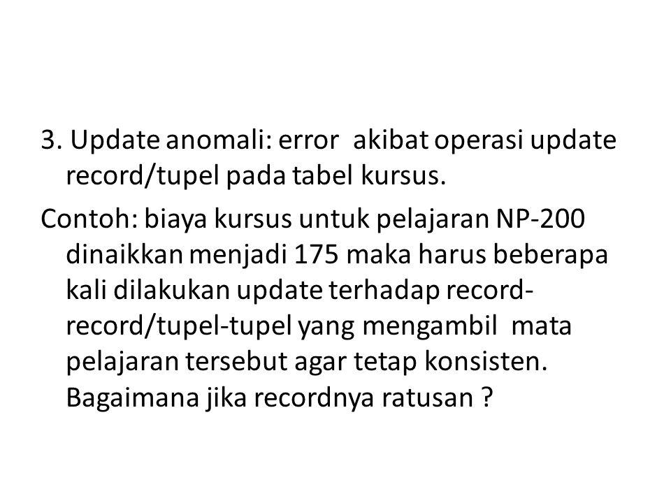 3. Update anomali: error akibat operasi update record/tupel pada tabel kursus.