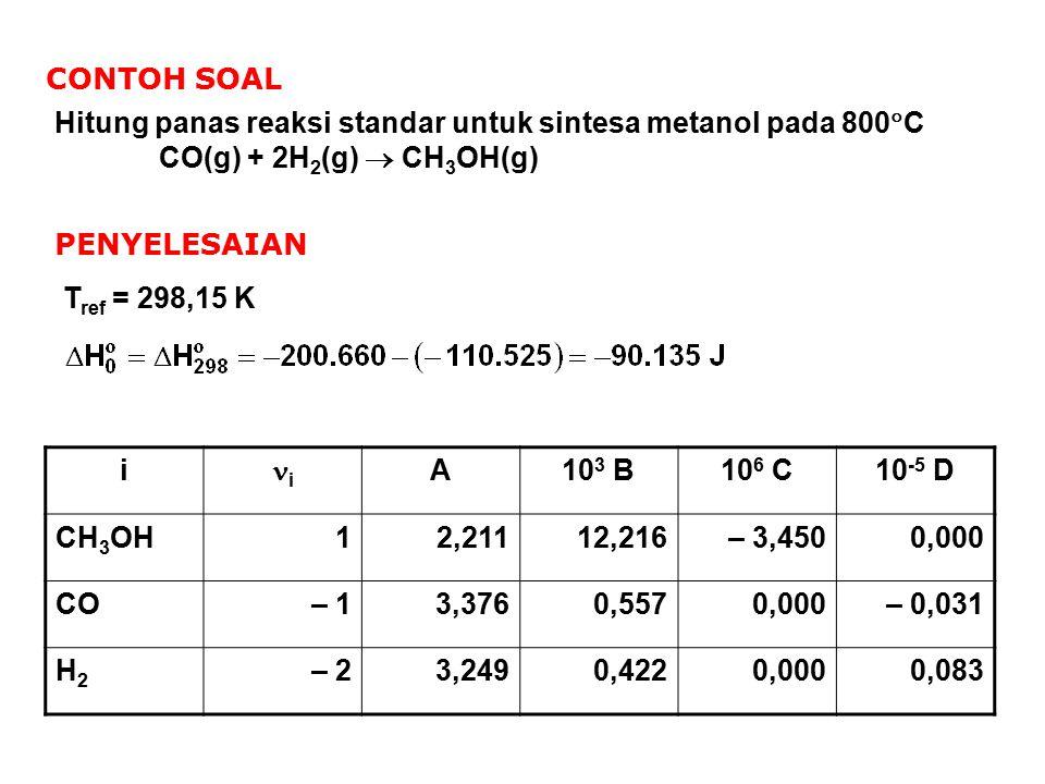 CONTOH SOAL Hitung panas reaksi standar untuk sintesa metanol pada 800C. CO(g) + 2H2(g)  CH3OH(g)