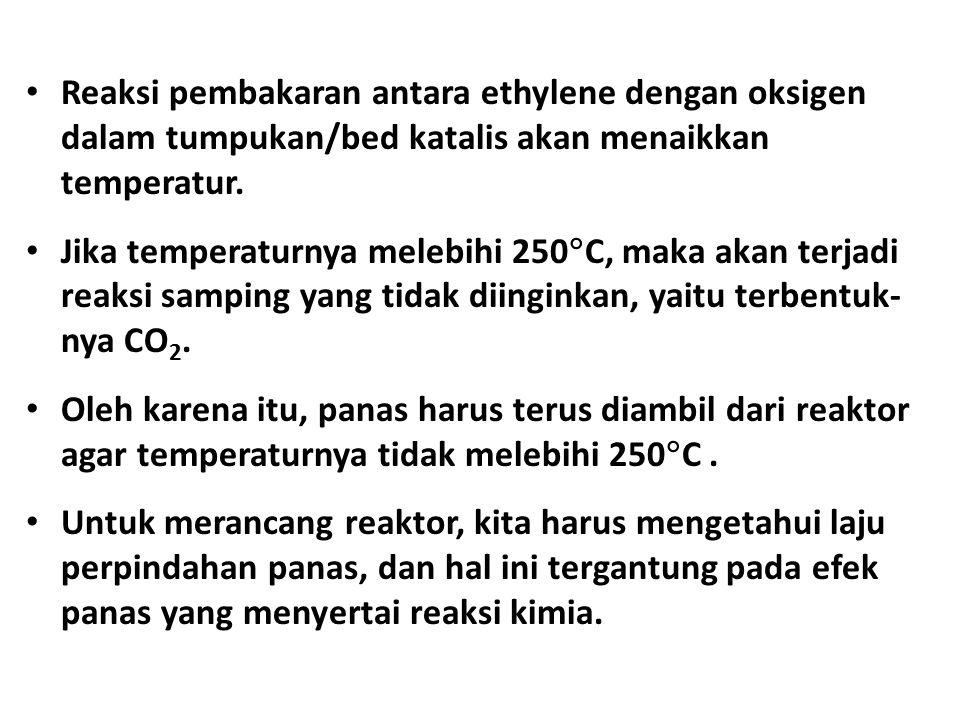 Reaksi pembakaran antara ethylene dengan oksigen dalam tumpukan/bed katalis akan menaikkan temperatur.