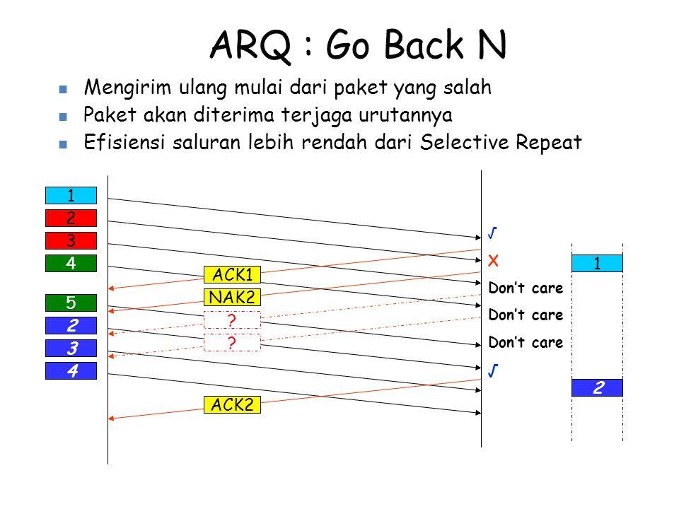 ARQ : Go Back N Mengirim ulang mulai dari paket yang salah
