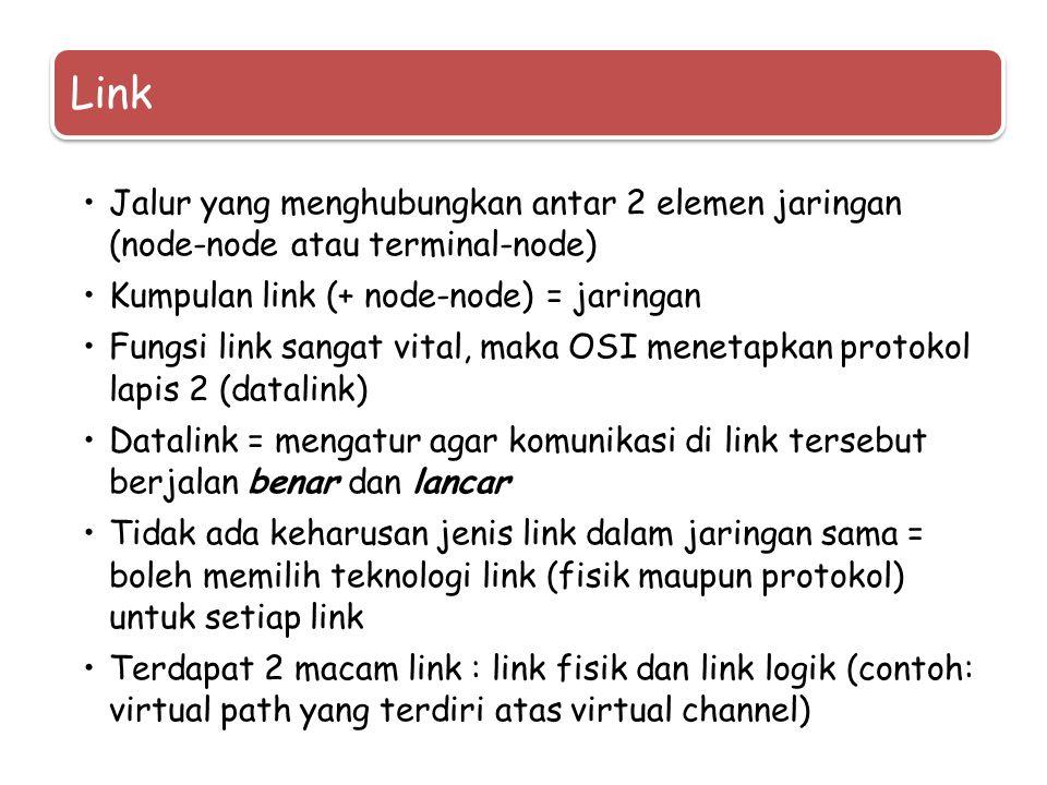 Link Jalur yang menghubungkan antar 2 elemen jaringan (node-node atau terminal-node) Kumpulan link (+ node-node) = jaringan.