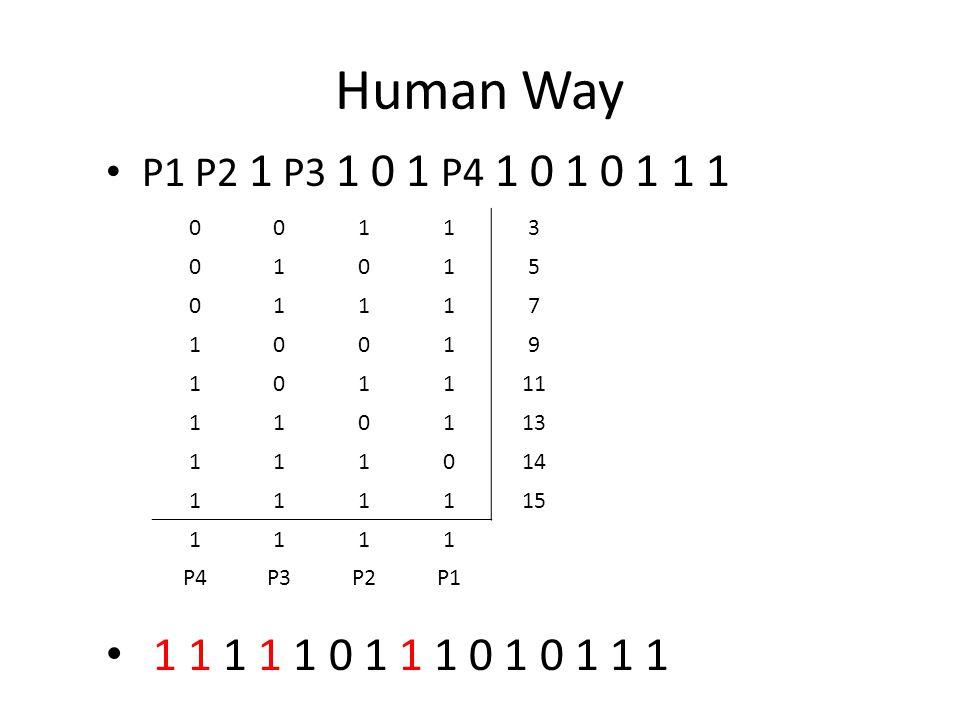 Human Way P1 P2 1 P3 1 0 1 P4 1 0 1 0 1 1 1. 1 1 1 1 1 0 1 1 1 0 1 0 1 1 1. 1. 3. 5. 7. 9. 11.