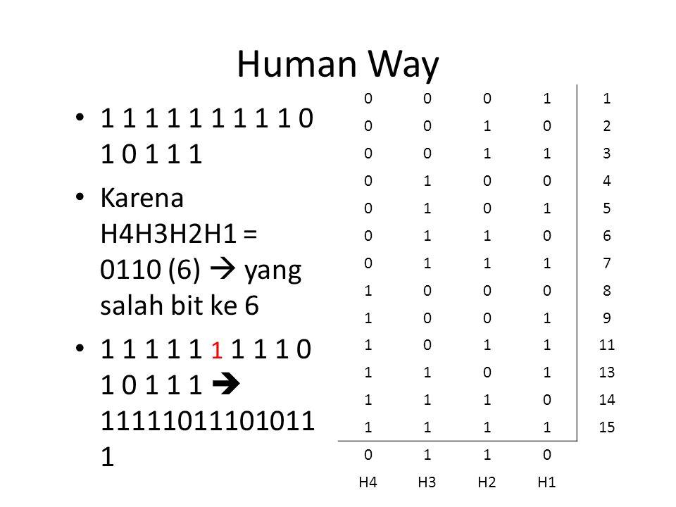 Human Way 1. 2. 3. 4. 5. 6. 7. 8. 9. 11. 13. 14. 15. H4. H3. H2. H1. 1 1 1 1 1 1 1 1 1 0 1 0 1 1 1.