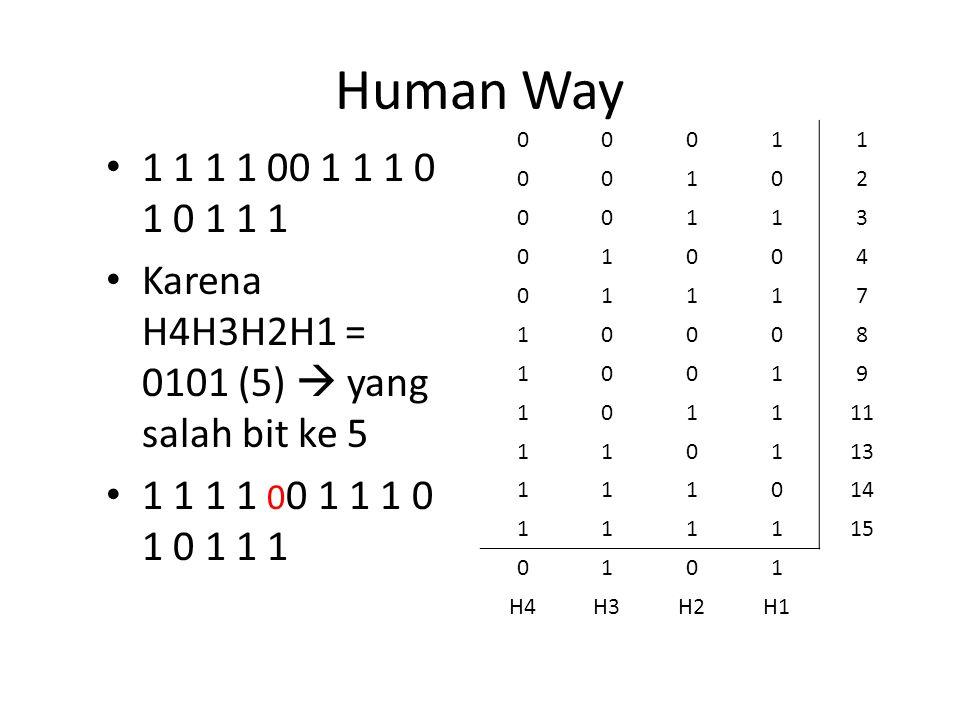 Human Way 1. 2. 3. 4. 7. 8. 9. 11. 13. 14. 15. H4. H3. H2. H1. 1 1 1 1 00 1 1 1 0 1 0 1 1 1.