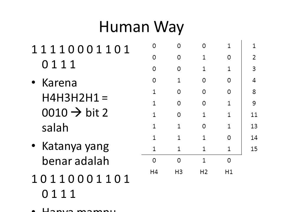 Human Way 1 1 1 1 0 0 0 1 1 0 1 0 1 1 1. Karena H4H3H2H1 = 0010  bit 2 salah. Katanya yang benar adalah.