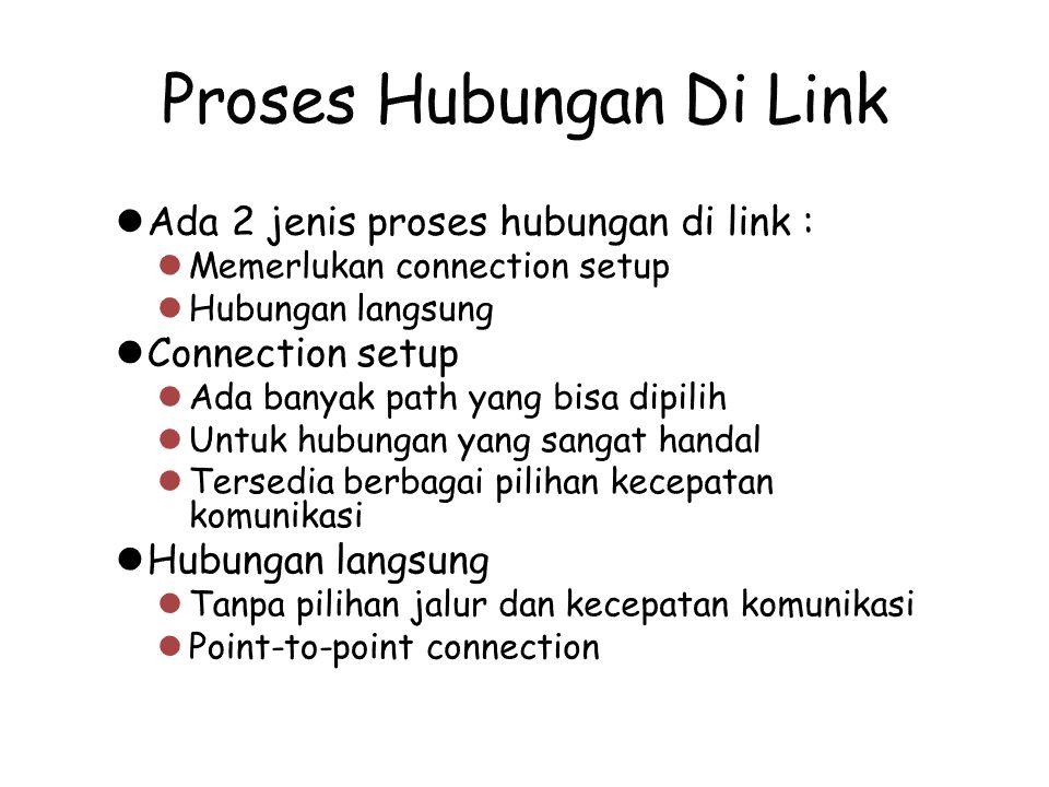 Proses Hubungan Di Link