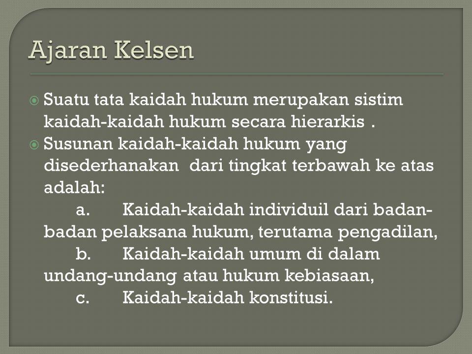 Ajaran Kelsen Suatu tata kaidah hukum merupakan sistim kaidah-kaidah hukum secara hierarkis .